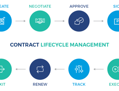 How A Contract Management Software Helps Companies Grow